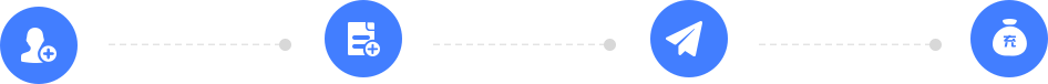 想用视频短信,仅需四个步骤
